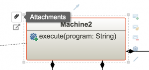 attachment-tool UML