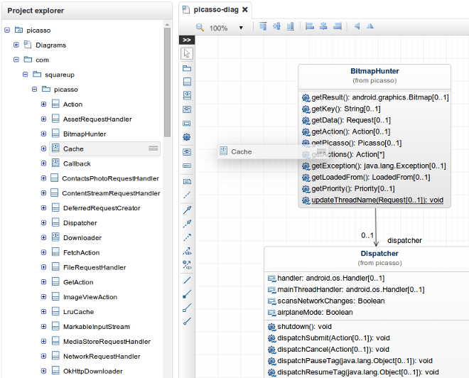 Class diagram with 2 classes dragged and dropped from the project explorer